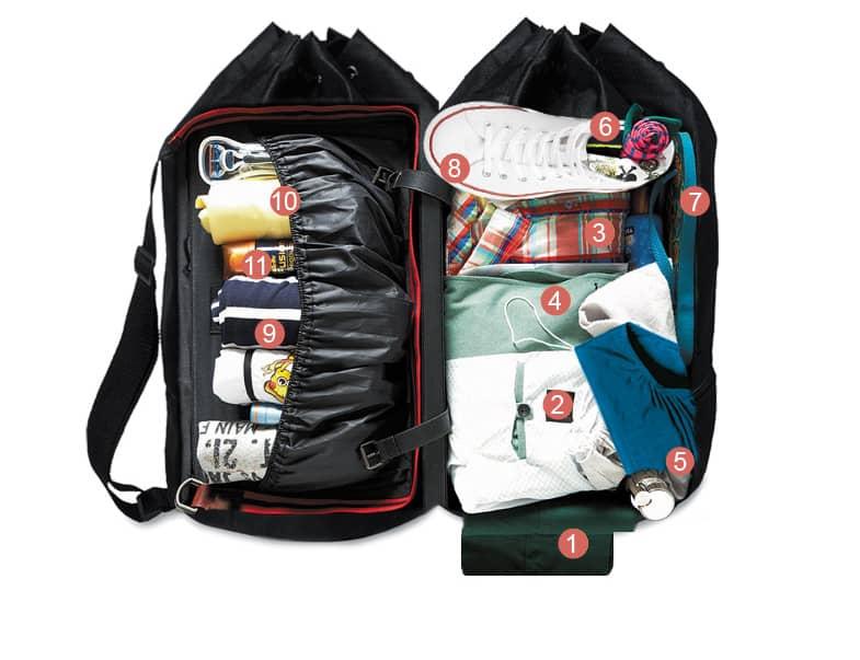 Qualche consiglio su cosa portare a bordo un bagaglio - Cosa portare in vacanza per i bambini ...